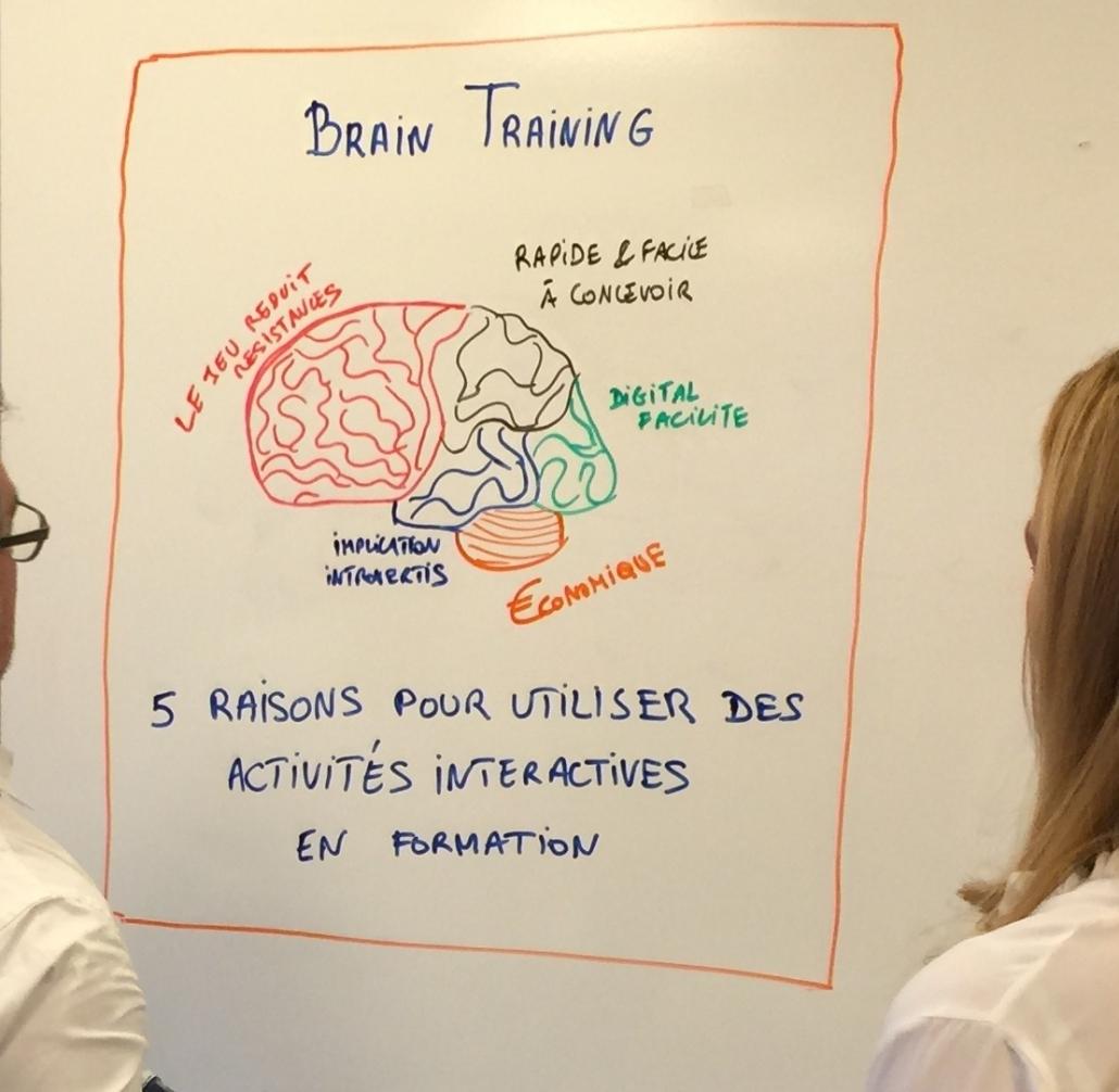 presentations interactives